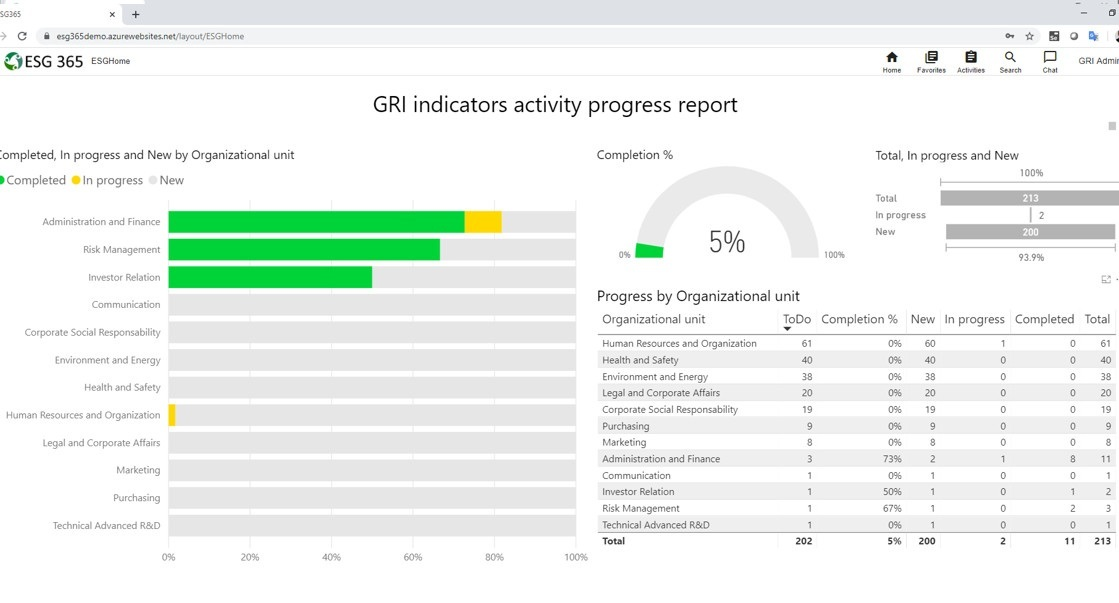 IMPACT - Software for ESG